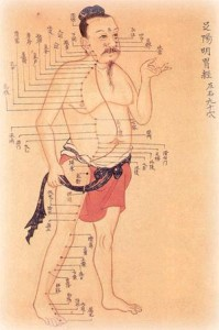 Acupuncture-classic